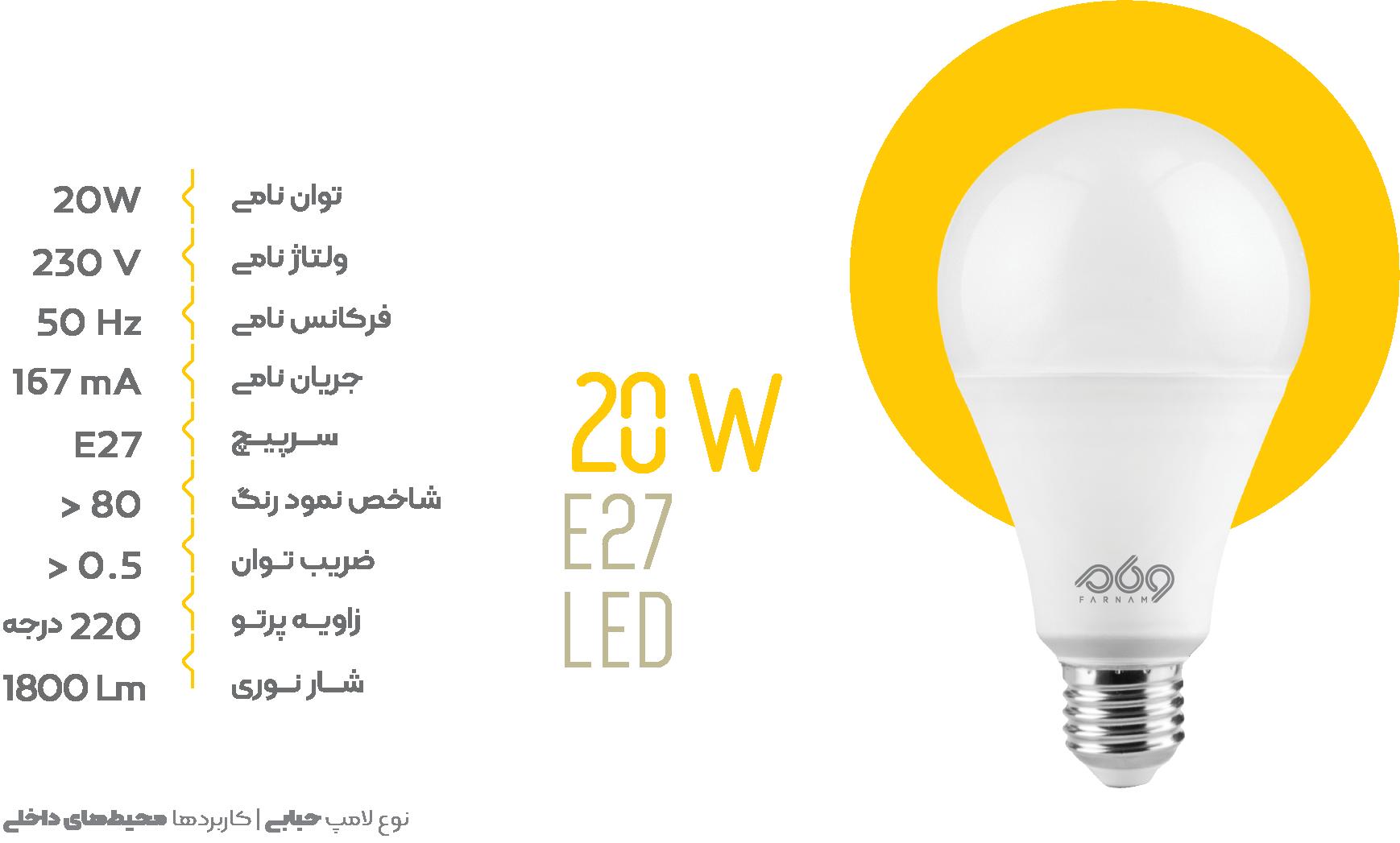 لامپ حبابی 20 وات فرنام